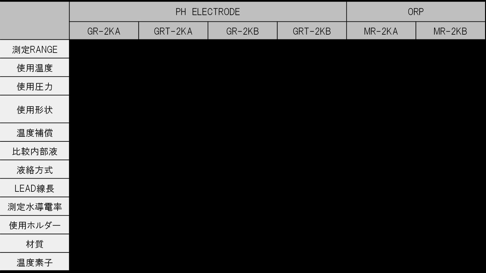 pH電極(KCL無補充)仕様